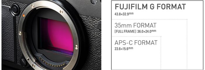 FUJIFILM G Format イメージセンサー