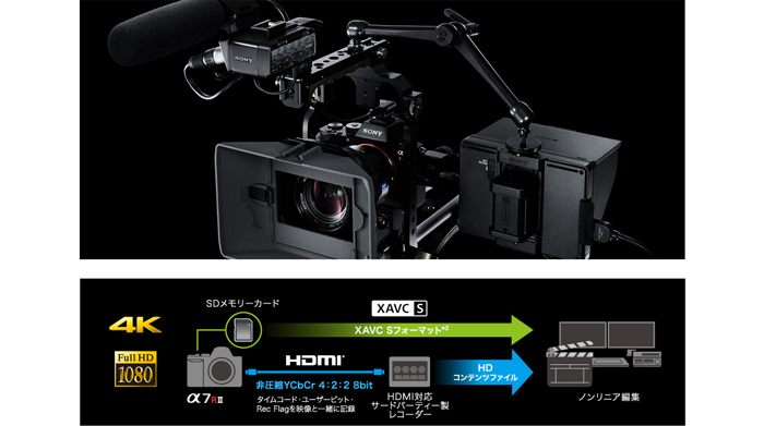 動画撮影機能