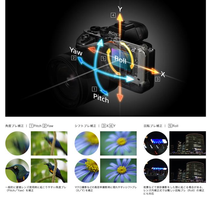 有効約4240万画素に最適化された5軸ボディ内手ブレ補正機構