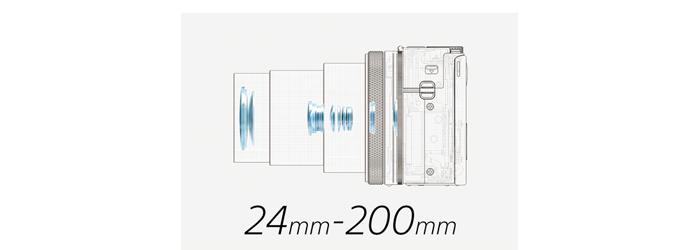 24-200mmの高倍率ズームtと高画質性能