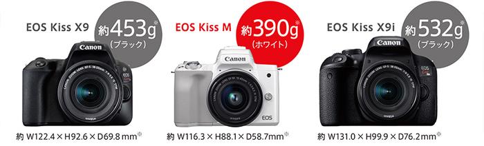 EOS Kiss M 小型軽量ミラーレス