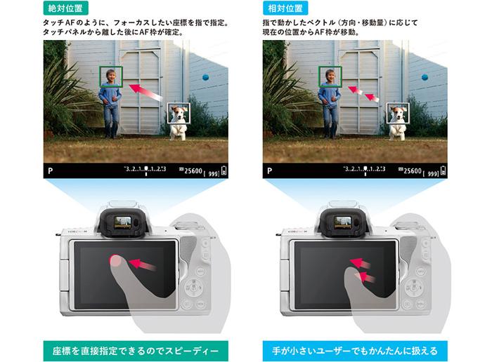 手の大きさや撮影スタイルに応じてカスタマイズ可能
