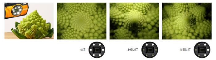 動画撮影やマクロ撮影に最適。 調光可能な 強力リングライトを搭載。